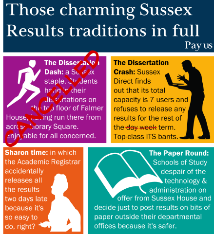 sussex-university-results-day-traditions