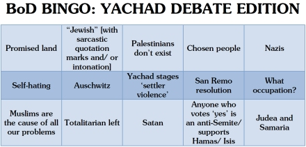 board of deputies yachad debate bingo