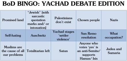 board of deputies yachad debate bingo