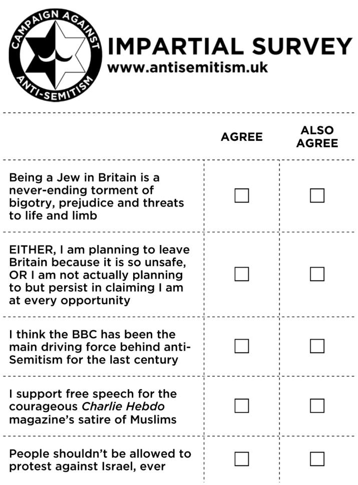 campaign against anti-semitism antisemitism survey gideon falter