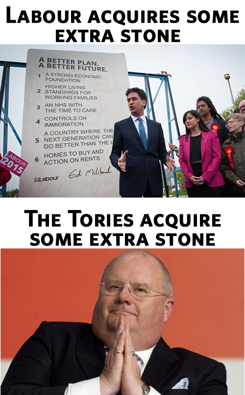 labour stone