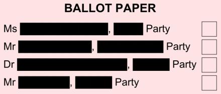 surprise-ballot-paper