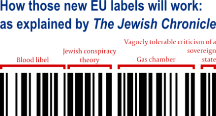 eu-settlement-labelling