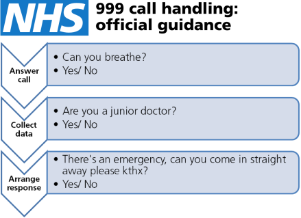 junior-doctors'-strike