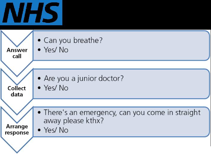 junior-doctors'-strike