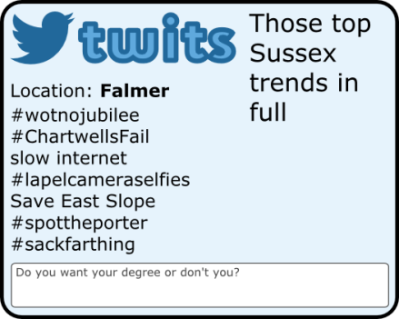sussex-university-social-media-twitter